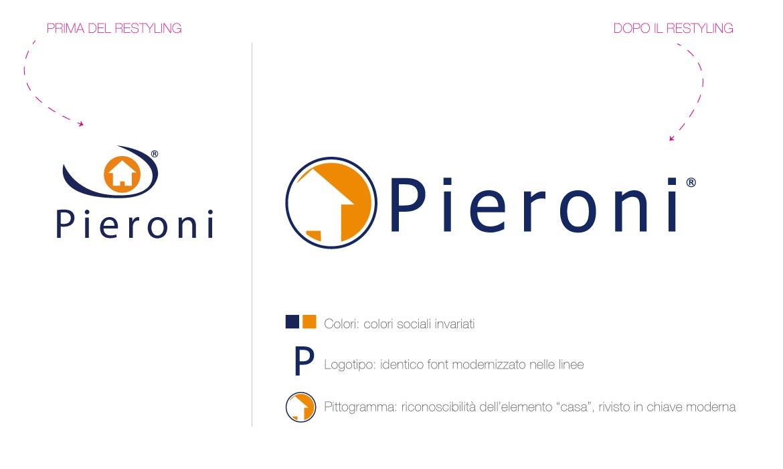 Pieroni logo